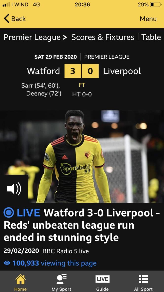 Watford Liverpool Premier League